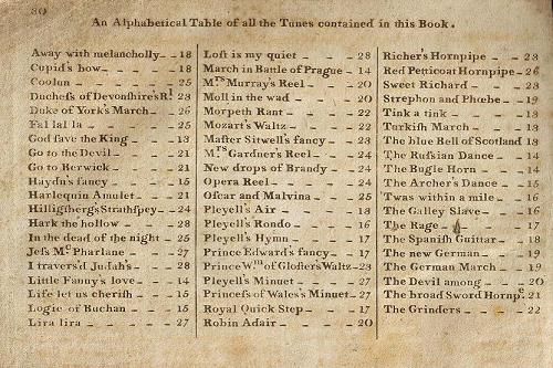 18th century violin tutor